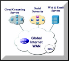 Global Internet WAN