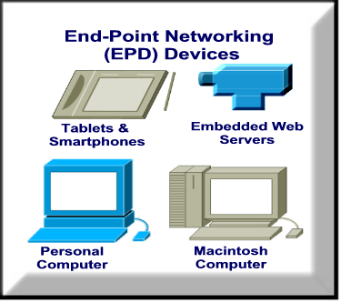 End-Point Networking (EPN)